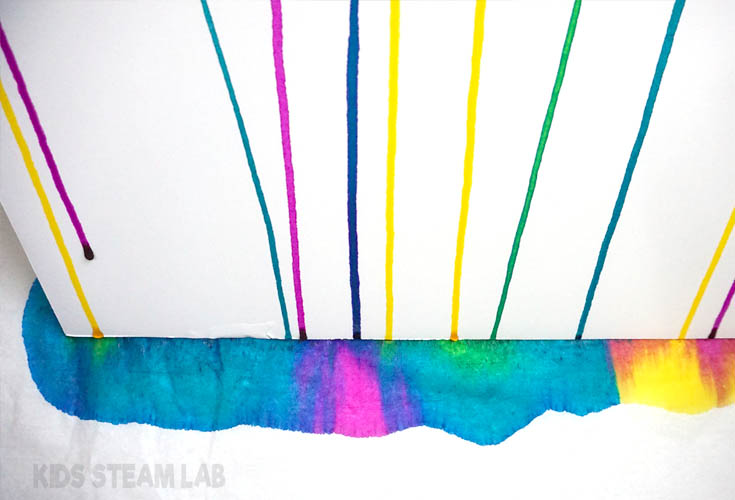 Watch the drips of gravity painting